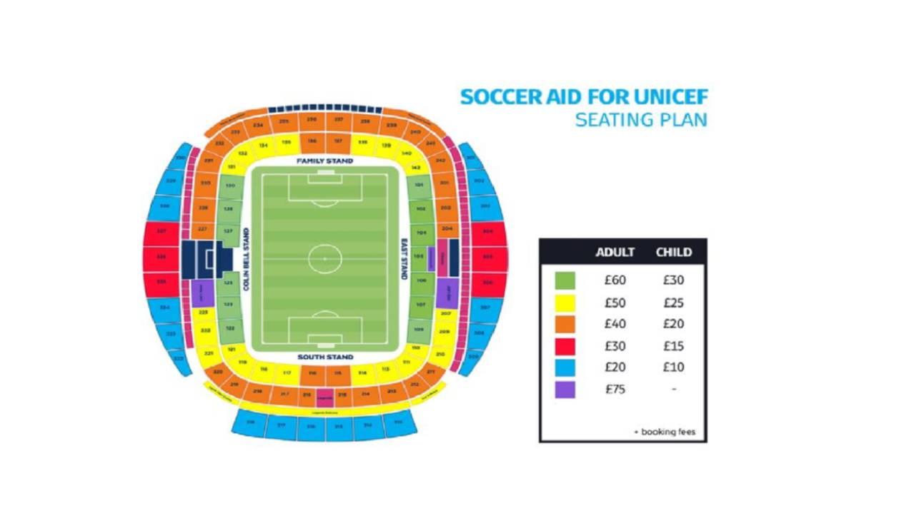 Category 1 Soccer Aid For Unicef Etihad Stadium Koobit